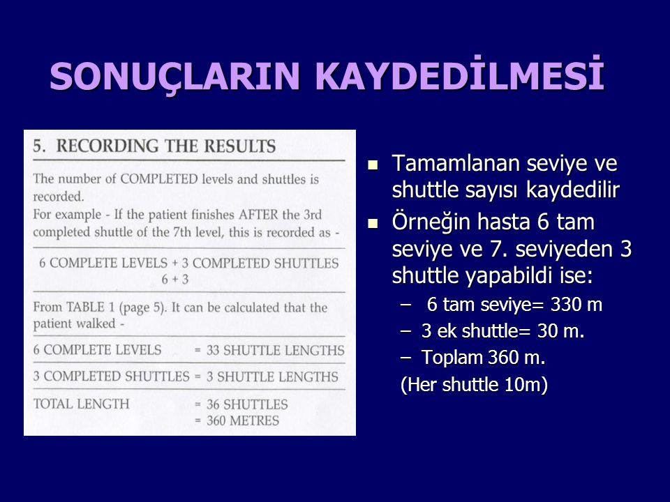 SONUÇLARIN KAYDEDİLMESİ Tamamlanan seviye ve shuttle sayısı kaydedilir Tamamlanan seviye ve shuttle sayısı kaydedilir Örneğin hasta 6 tam seviye ve 7.