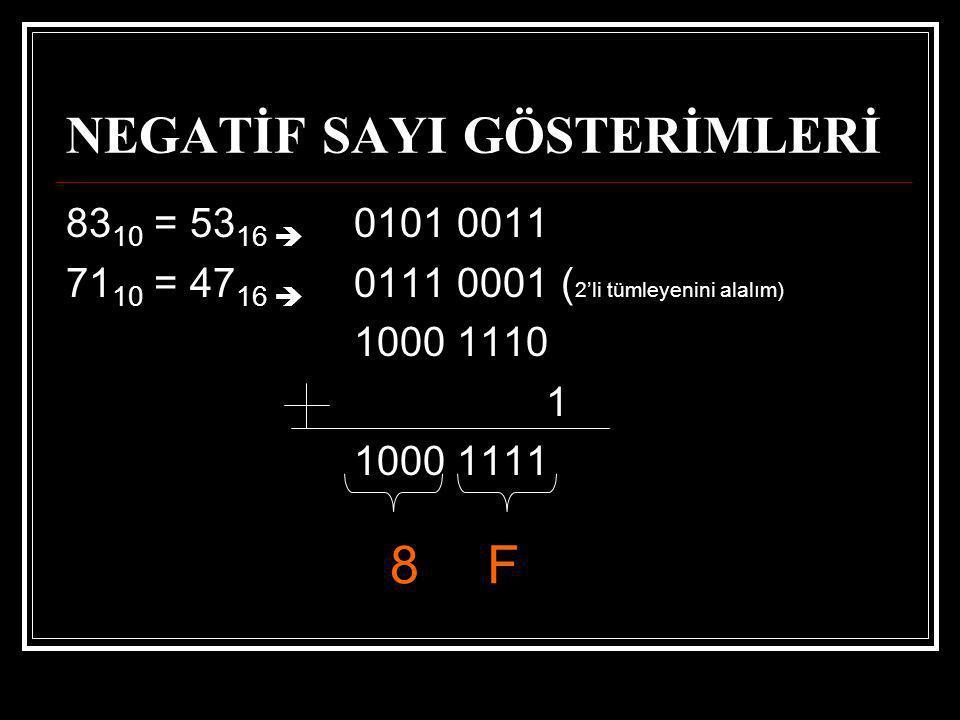 NEGATİF SAYI GÖSTERİMLERİ 83 10 = 53 16  0101 0011 71 10 = 47 16  0111 0001 ( 2'li tümleyenini alalım) 1000 1110 1 1000 1111 8F