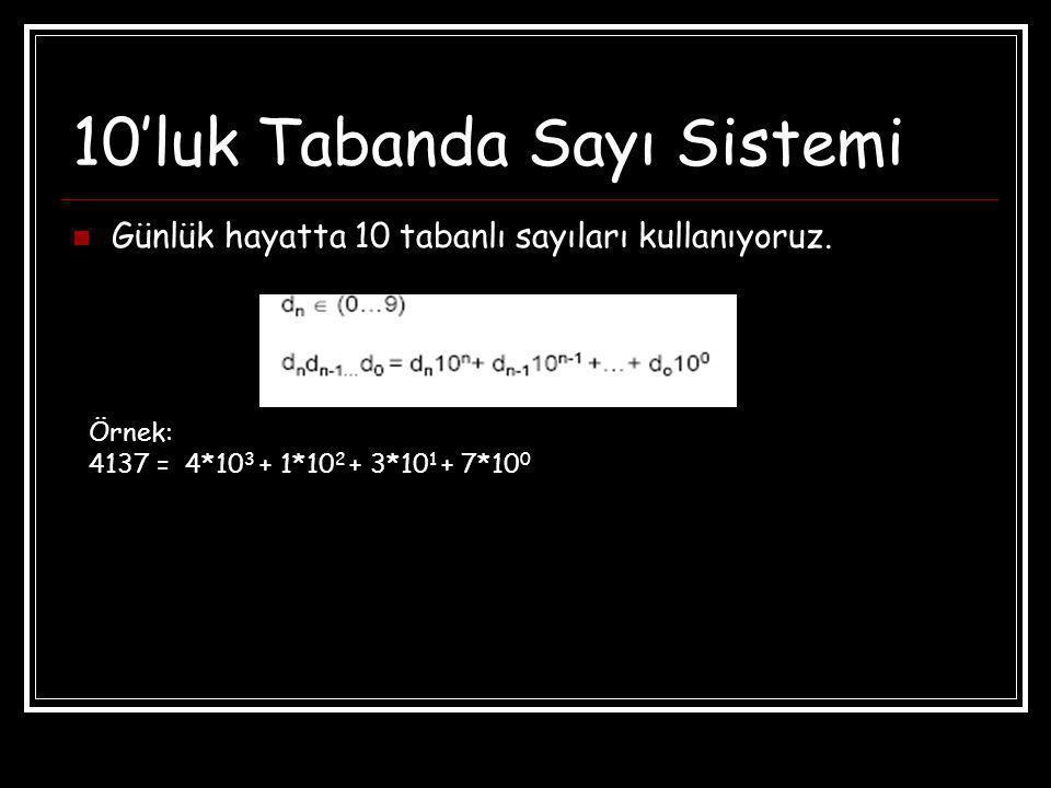 10'luk Tabanda Sayı Sistemi Günlük hayatta 10 tabanlı sayıları kullanıyoruz. Örnek: 4137 = 4*10 3 + 1*10 2 + 3*10 1 + 7*10 0