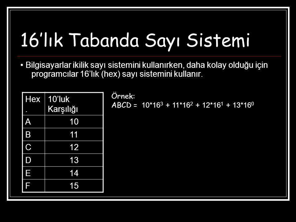 Sayı Sistemleri Arası Çevrim 16'lık  2'lik ABCD  A = 1010, B = 1011, C = 1100, D = 1101 10'luk  2'lik 86 64 32 16 8 4 2 1 101 0 1 1 0