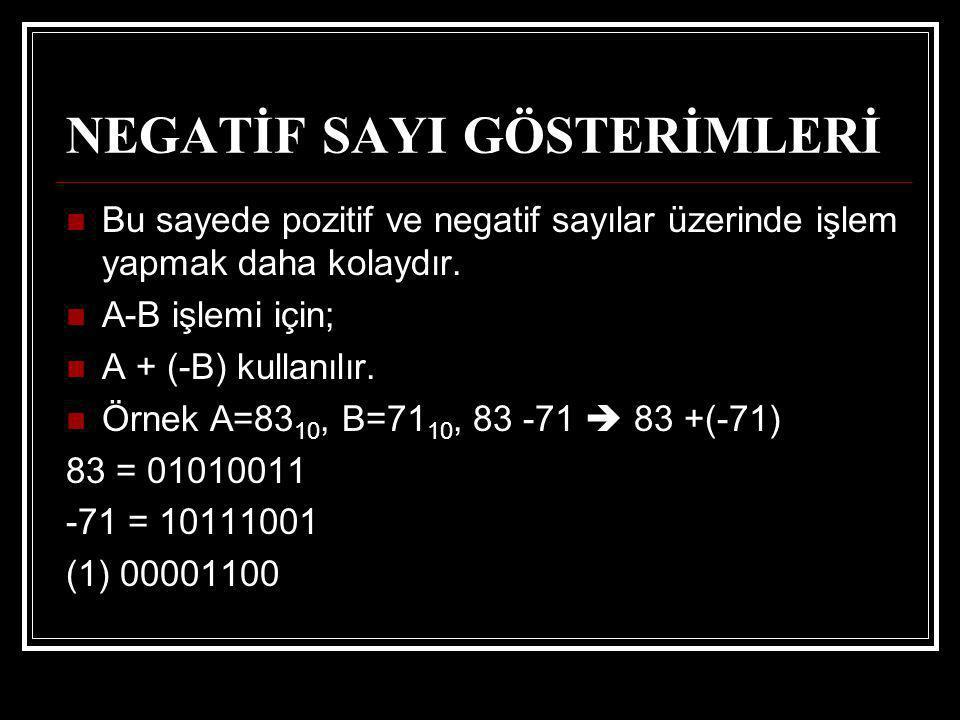 NEGATİF SAYI GÖSTERİMLERİ Bu sayede pozitif ve negatif sayılar üzerinde işlem yapmak daha kolaydır. A-B işlemi için; A + (-B) kullanılır. Örnek A=83 1