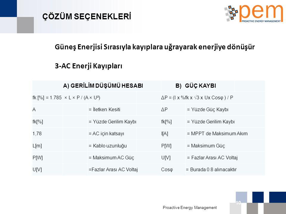 Proactive Energy Management 16th Biggest Economy in 011 10 ÇÖZÜM SEÇENEKLERİ Güneş Enerjisi Sırasıyla kayıplara uğrayarak enerjiye dönüşür 3-AC Enerji