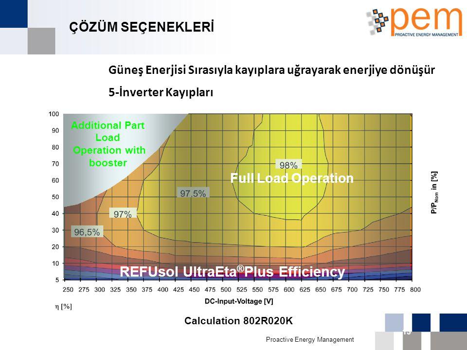 Proactive Energy Management 16th Biggest Economy in 011 13 ÇÖZÜM SEÇENEKLERİ Güneş Enerjisi Sırasıyla kayıplara uğrayarak enerjiye dönüşür 5-İnverter