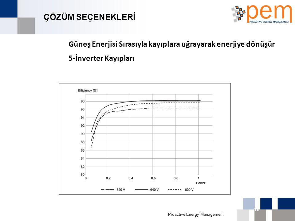 Proactive Energy Management 16th Biggest Economy in 011 16 ÇÖZÜM SEÇENEKLERİ Güneş Enerjisi Sırasıyla kayıplara uğrayarak enerjiye dönüşür 5-İnverter