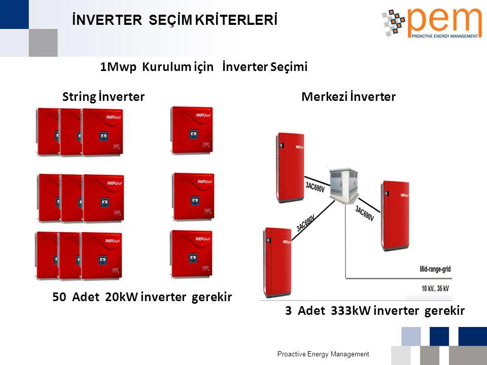 Proactive Energy Management İNVERTER SEÇİM KRİTERLERİ String İnverter Merkezi İnverter 50 Adet 20kW inverter gerekir 1Mwp Kurulum için İnverter Seçimi