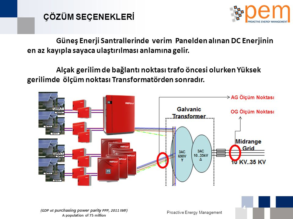 Proactive Energy Management 16th Biggest Economy in 011 (GDP at purchasing power parity PPP, 2011 IMF) A population of 75 million 4 ÇÖZÜM SEÇENEKLERİ