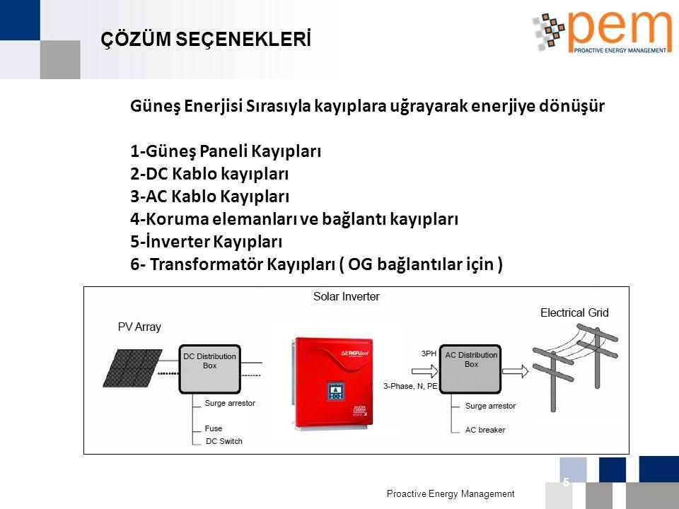 Proactive Energy Management 16th Biggest Economy in 011 5 ÇÖZÜM SEÇENEKLERİ Güneş Enerjisi Sırasıyla kayıplara uğrayarak enerjiye dönüşür 1-Güneş Pane