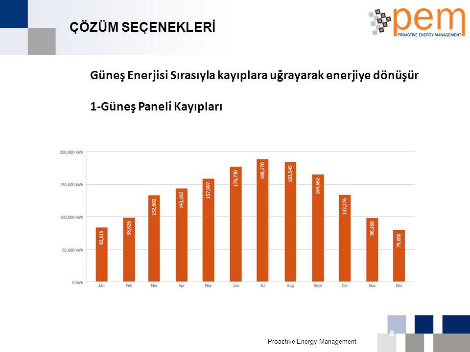 Proactive Energy Management 16th Biggest Economy in 011 8 ÇÖZÜM SEÇENEKLERİ Güneş Enerjisi Sırasıyla kayıplara uğrayarak enerjiye dönüşür 1-Güneş Pane