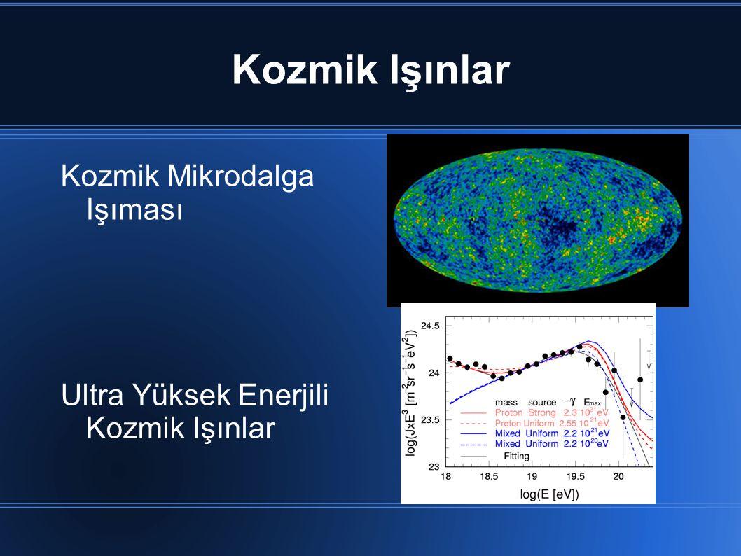 Kozmik Işınlar Kozmik Mikrodalga Işıması Ultra Yüksek Enerjili Kozmik Işınlar
