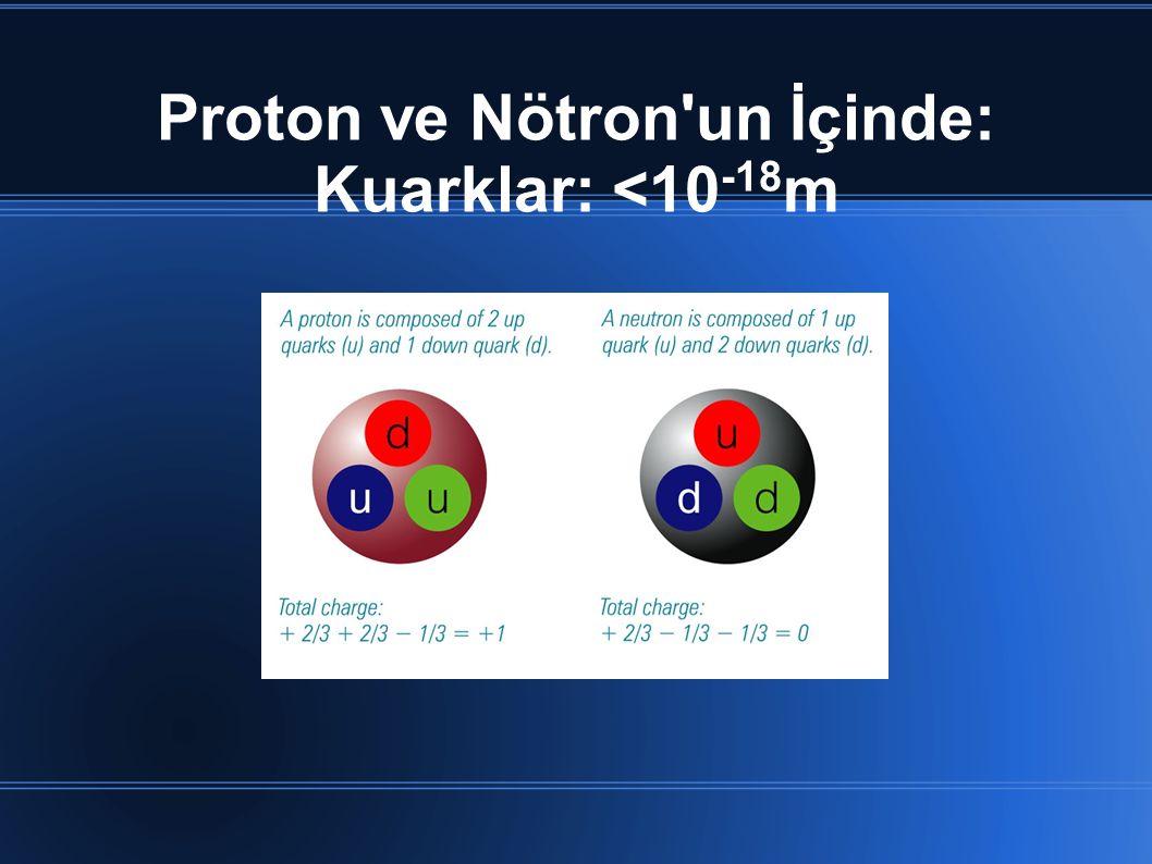 Proton ve Nötron'un İçinde: Kuarklar: <10 -18 m