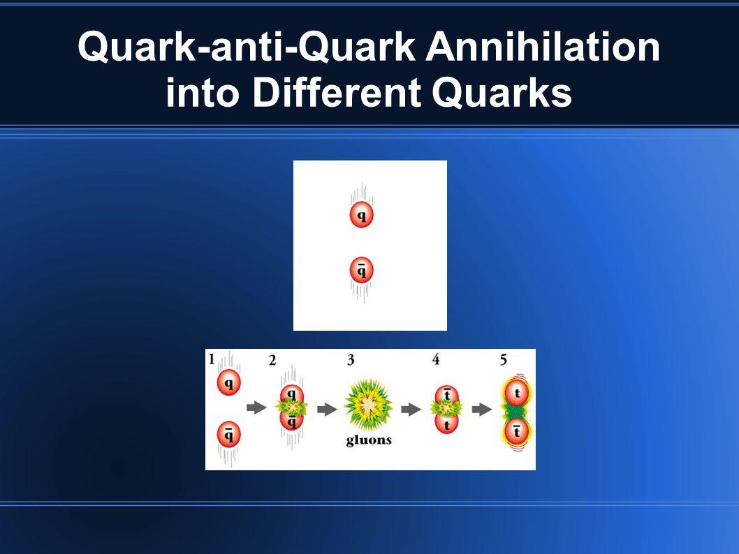 Quark-anti-Quark Annihilation into Different Quarks