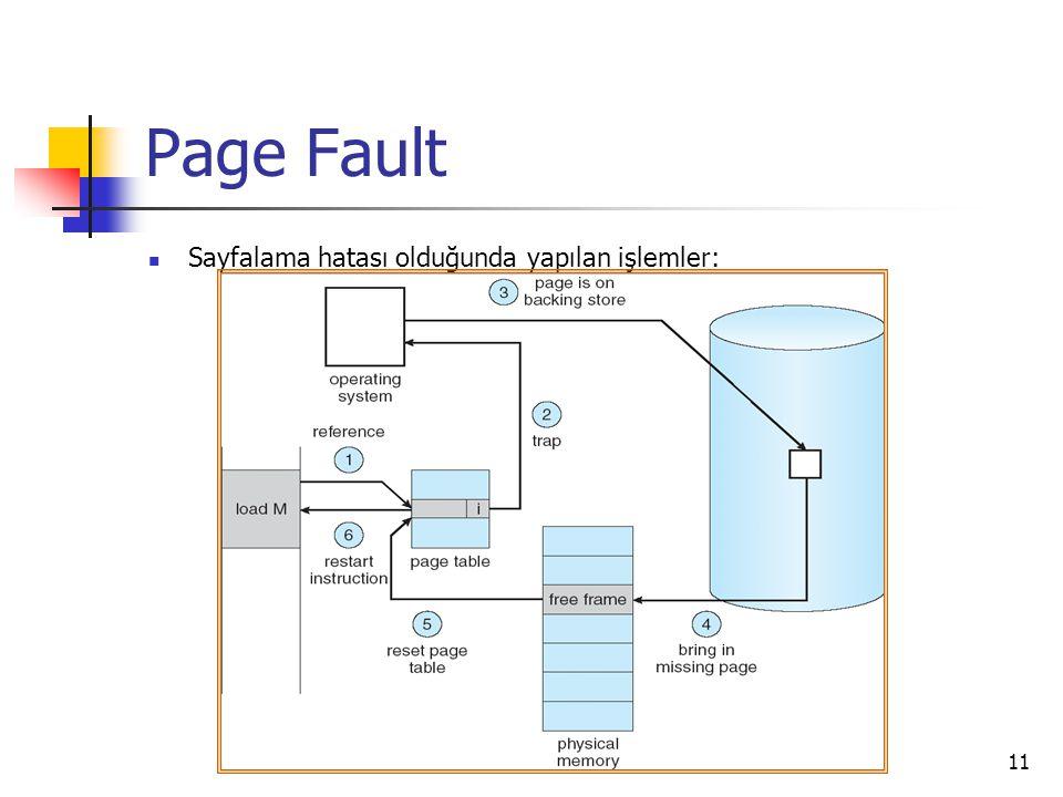11 Page Fault Sayfalama hatası olduğunda yapılan işlemler: