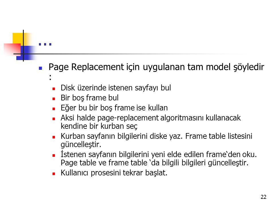 22... Page Replacement için uygulanan tam model şöyledir : Disk üzerinde istenen sayfayı bul Bir boş frame bul Eğer bu bir boş frame ise kullan Aksi h