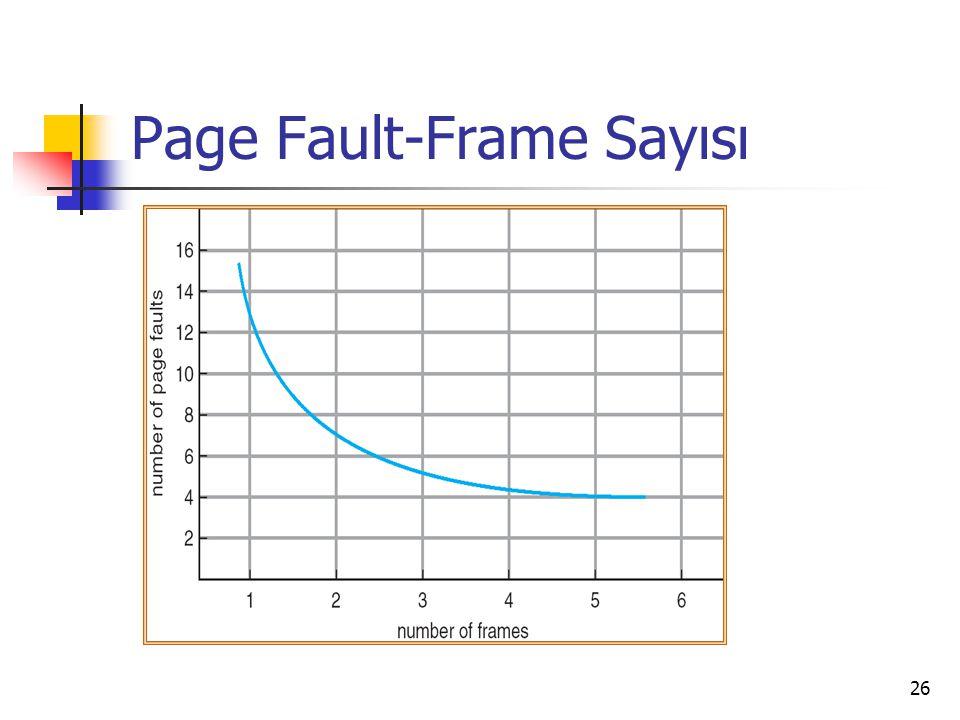 26 Page Fault-Frame Sayısı