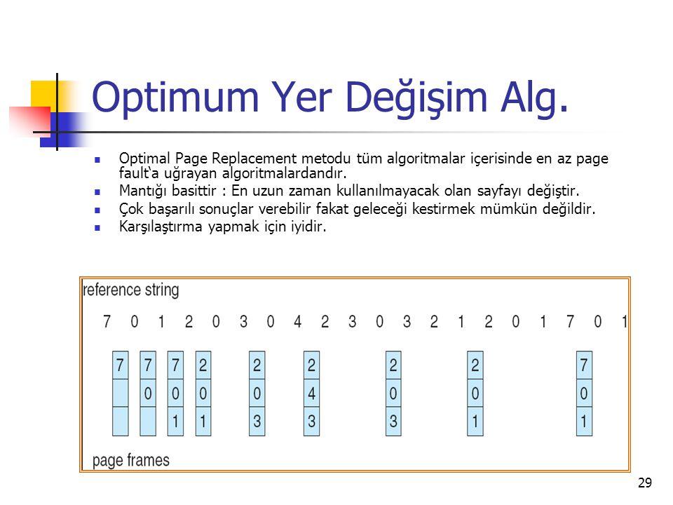 29 Optimum Yer Değişim Alg. Optimal Page Replacement metodu tüm algoritmalar içerisinde en az page fault'a uğrayan algoritmalardandır. Mantığı basitti