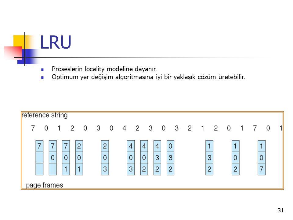 31 LRU Proseslerin locality modeline dayanır. Optimum yer değişim algoritmasına iyi bir yaklaşık çözüm üretebilir.