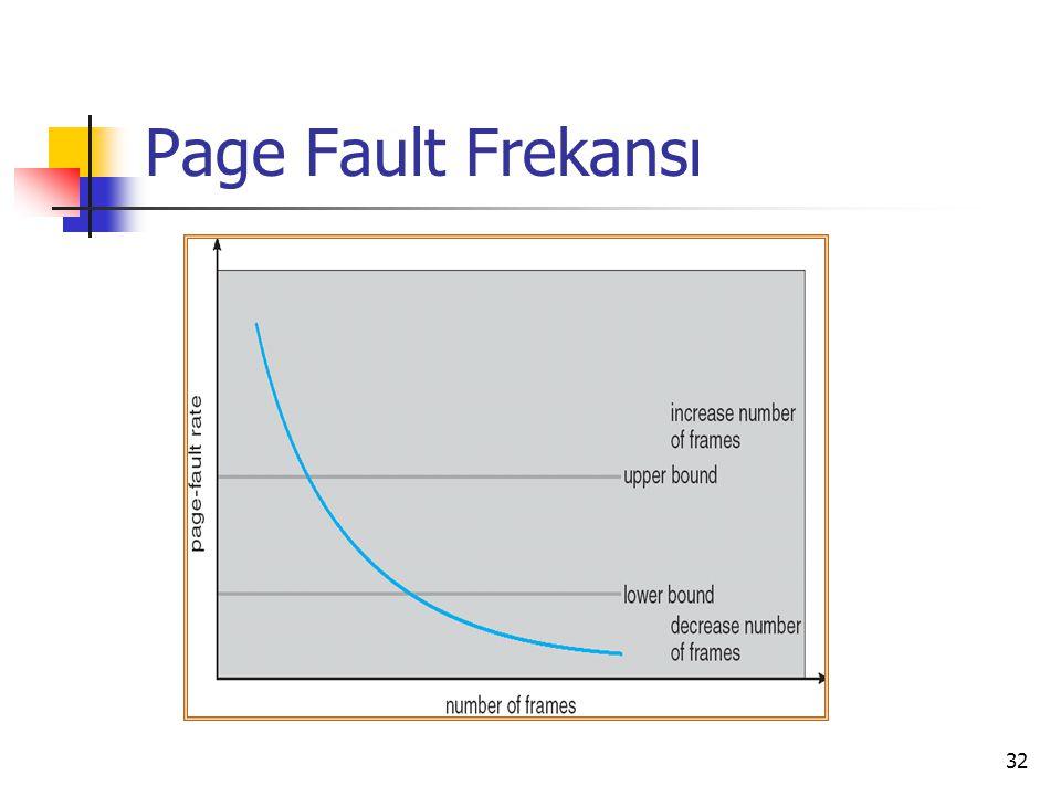 32 Page Fault Frekansı
