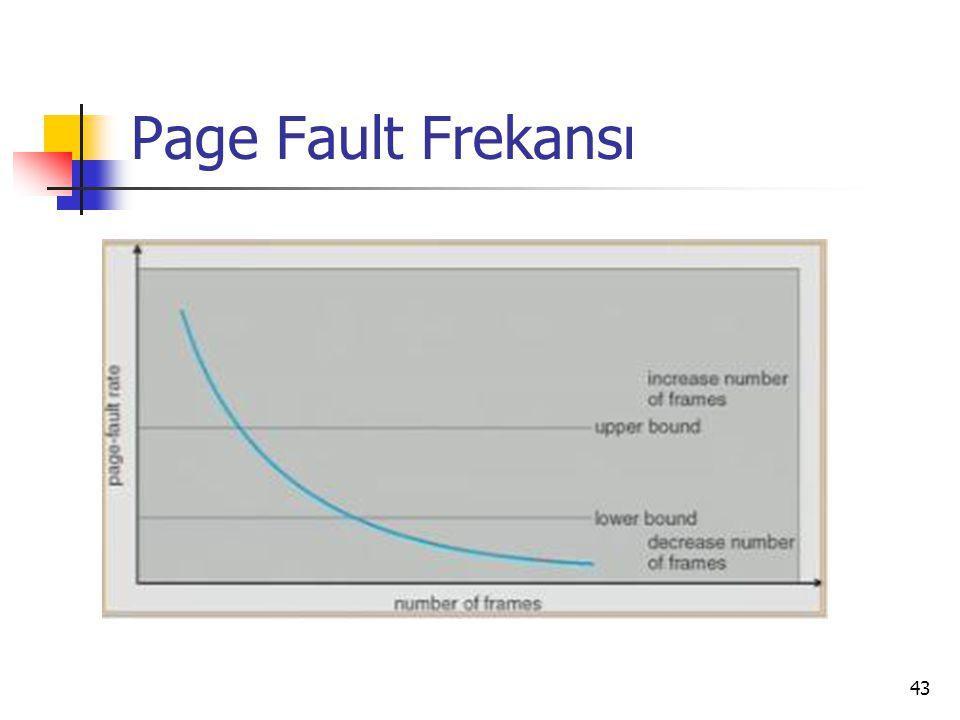 43 Page Fault Frekansı