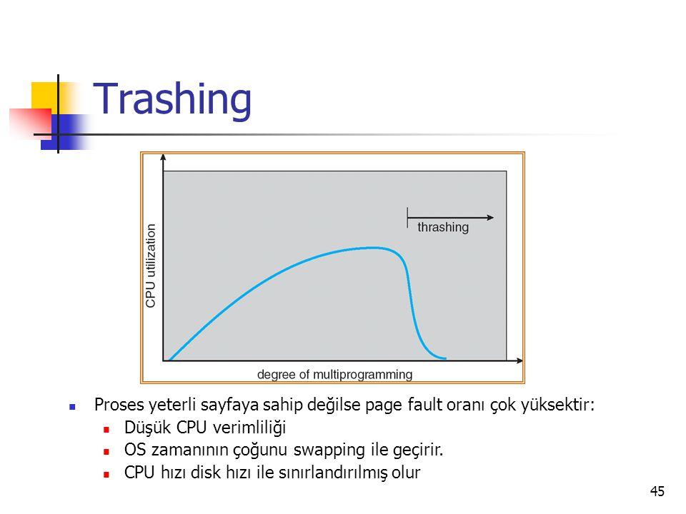 45 Trashing Proses yeterli sayfaya sahip değilse page fault oranı çok yüksektir: Düşük CPU verimliliği OS zamanının çoğunu swapping ile geçirir. CPU h
