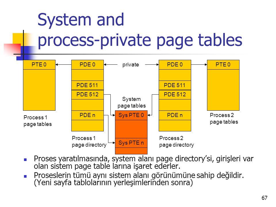 67 System and process-private page tables Proses yaratılmasında, system alanı page directory'si, girişleri var olan sistem page table larına işaret ed