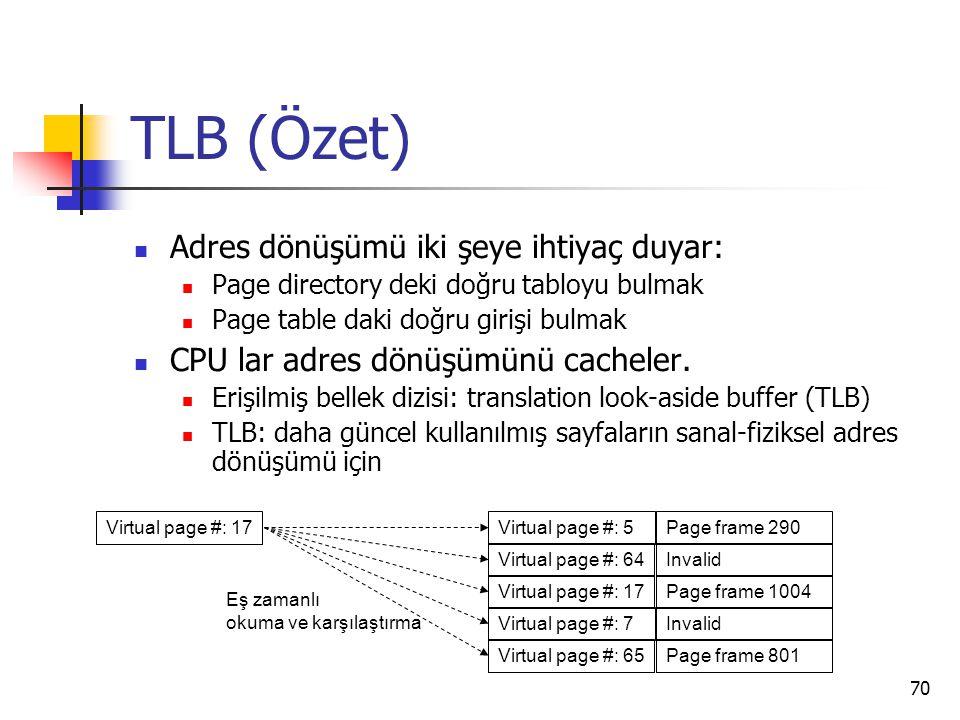 70 TLB (Özet) Adres dönüşümü iki şeye ihtiyaç duyar: Page directory deki doğru tabloyu bulmak Page table daki doğru girişi bulmak CPU lar adres dönüşü