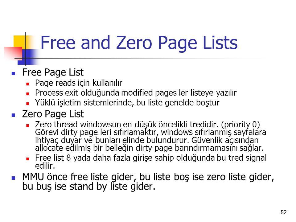 82 Free and Zero Page Lists Free Page List Page reads için kullanılır Process exit olduğunda modified pages ler listeye yazılır Yüklü işletim sistemle