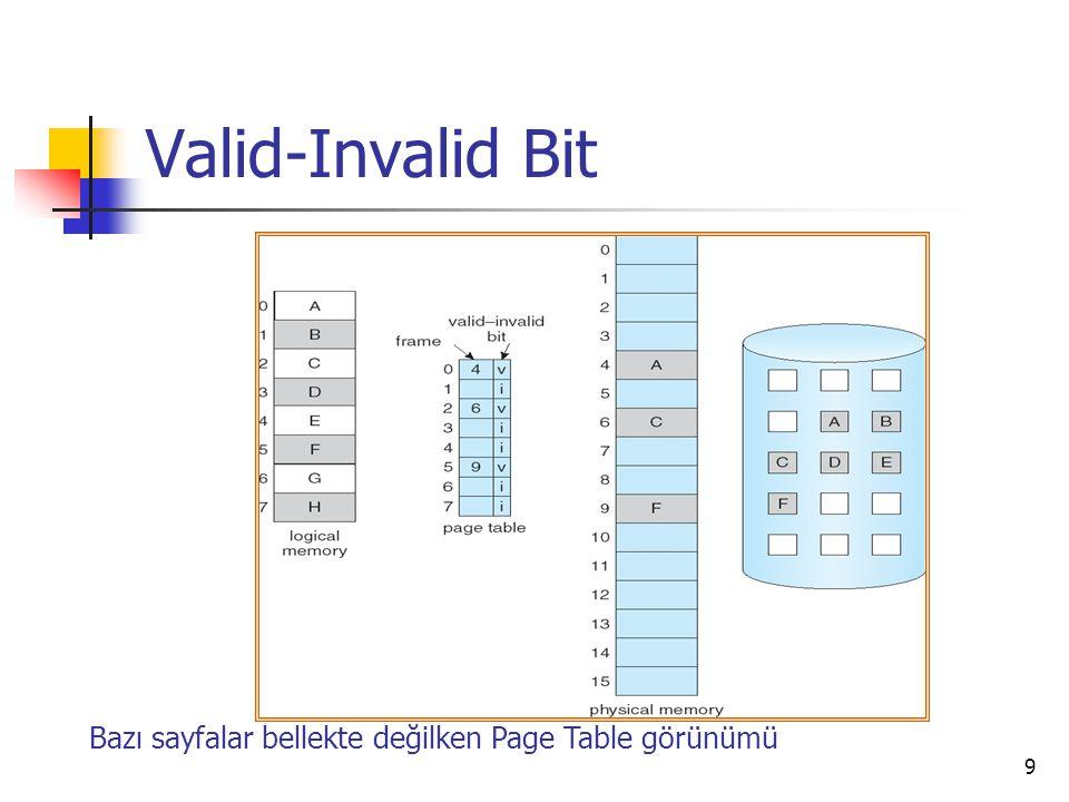 9 Valid-Invalid Bit Bazı sayfalar bellekte değilken Page Table görünümü