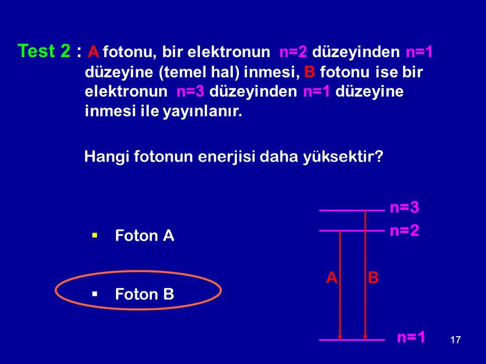 17 Test 2 : A fotonu, bir elektronun n=2 düzeyinden n=1 düzeyine (temel hal) inmesi, B fotonu ise bir elektronun n=3 düzeyinden n=1 düzeyine inmesi il