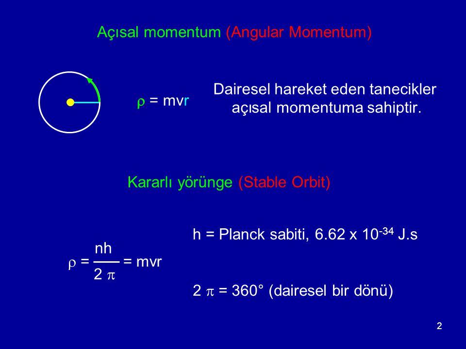 2 Kararlı yörünge (Stable Orbit)  =  = 2  nh = mvr h = Planck sabiti, 6.62 x 10 -34 J.s 2  = 360° (dairesel bir dönü) Açısal momentum (Angular Mom