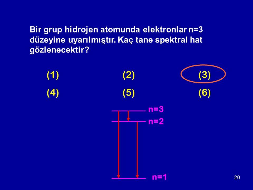 20 Bir grup hidrojen atomunda elektronlar n=3 düzeyine uyarılmıştır. Kaç tane spektral hat gözlenecektir? n=2 n=3 n=1 (1)(2)(3) (4)(5)(6)