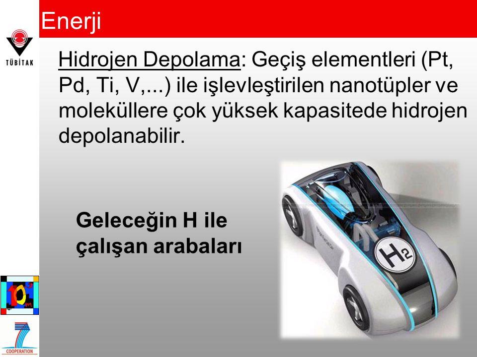 Enerji Hidrojen Depolama: Geçiş elementleri (Pt, Pd, Ti, V,...) ile işlevleştirilen nanotüpler ve moleküllere çok yüksek kapasitede hidrojen depolanab