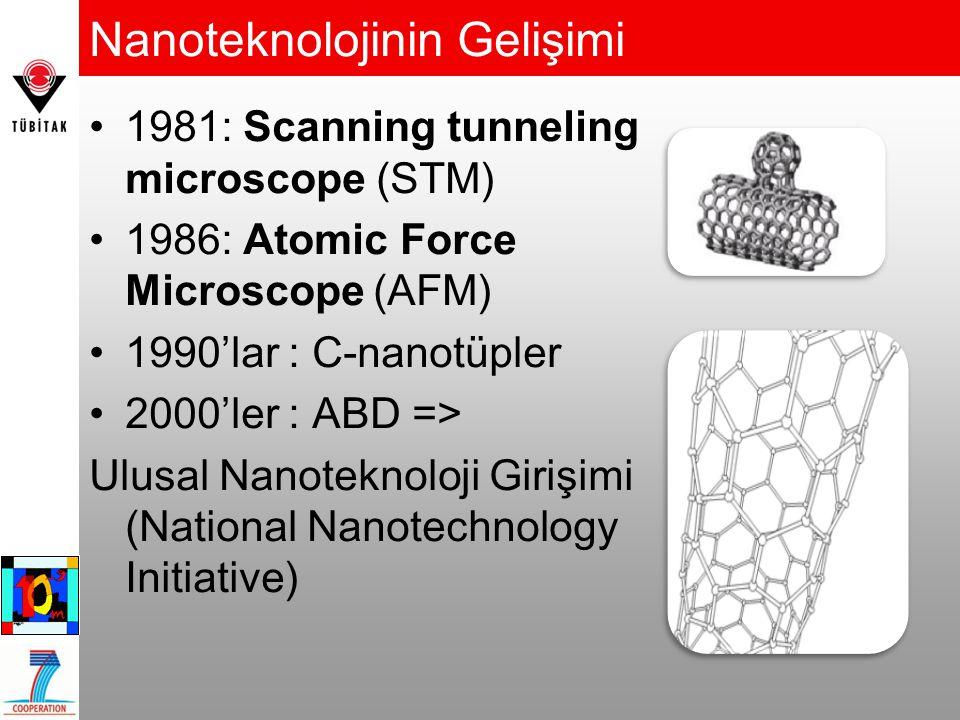 Nanoteknolojinin Gelişimi 1981: Scanning tunneling microscope (STM) 1986: Atomic Force Microscope (AFM) 1990'lar : C-nanotüpler 2000'ler : ABD => Ulus