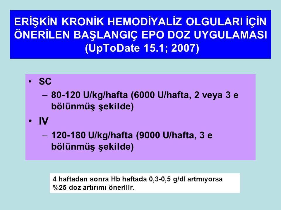 ERİŞKİN KRONİK HEMODİYALİZ OLGULARI İÇİN ÖNERİLEN BAŞLANGIÇ EPO DOZ UYGULAMASI (UpToDate 15.1; 2007) SC –80-120 U/kg/hafta (6000 U/hafta, 2 veya 3 e bölünmüş şekilde) IV –120-180 U/kg/hafta (9000 U/hafta, 3 e bölünmüş şekilde) 4 haftadan sonra Hb haftada 0,3-0,5 g/dl artmıyorsa %25 doz artırımı önerilir.