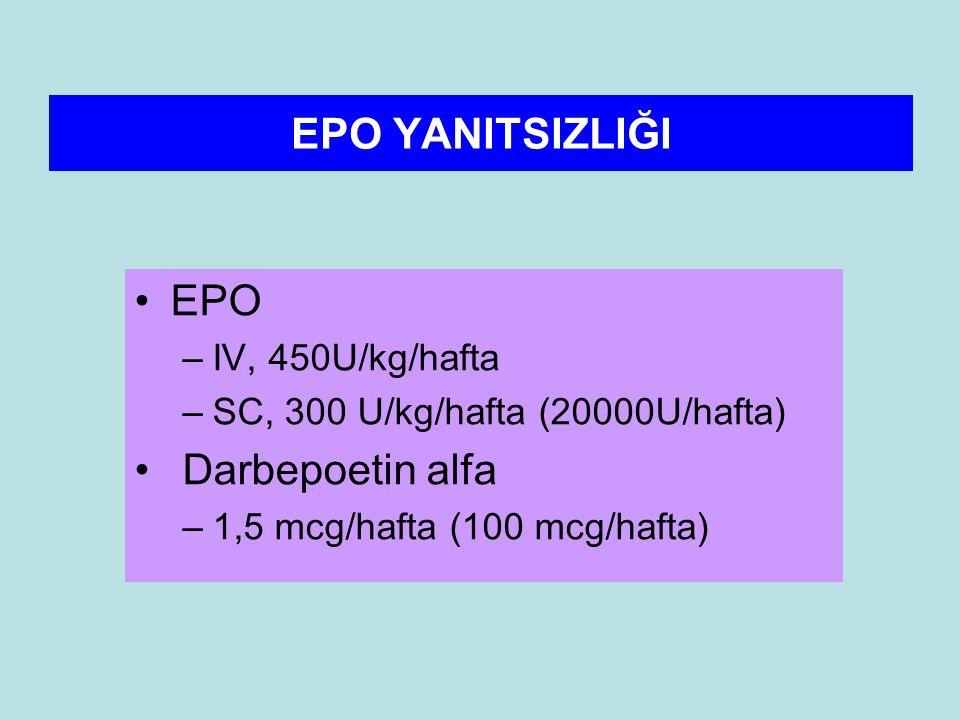 EPO YANITSIZLIĞI EPO –IV, 450U/kg/hafta –SC, 300 U/kg/hafta (20000U/hafta) Darbepoetin alfa –1,5 mcg/hafta (100 mcg/hafta)