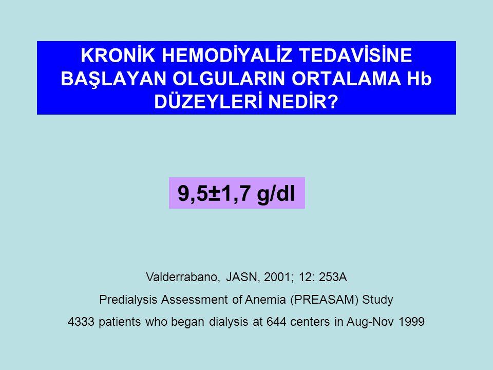EPO GEREKSİNİMİNİ AZALTAN UYGULAMALAR L-carnitine Askorbik asit Androjenler Pentoksifilin Statinler