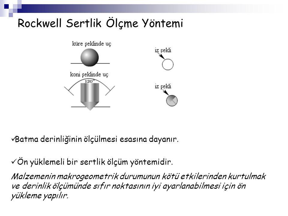 Rockwell Sertlik Ölçme Yöntemi Ön yüklemeli bir sertlik ölçüm yöntemidir. Malzemenin makrogeometrik durumunun kötü etkilerinden kurtulmak ve derinlik