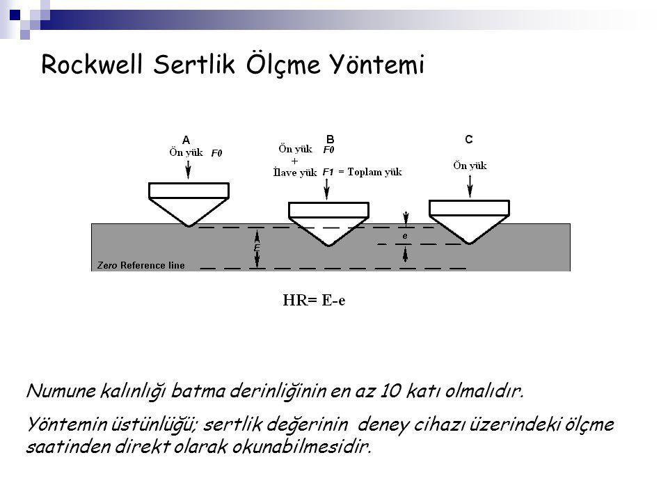 Rockwell Sertlik Ölçme Yöntemi Numune kalınlığı batma derinliğinin en az 10 katı olmalıdır. Yöntemin üstünlüğü; sertlik değerinin deney cihazı üzerind