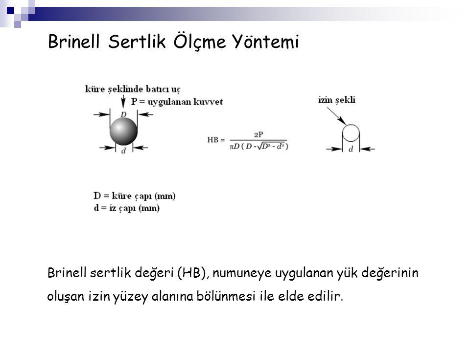 Brinell Sertlik Ölçme Yöntemi Brinell sertlik değeri (HB), numuneye uygulanan yük değerinin oluşan izin yüzey alanına bölünmesi ile elde edilir.