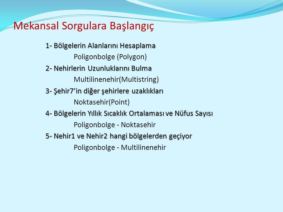Mekansal Sorgulara Başlangıç 1- Bölgelerin Alanlarını Hesaplama Poligonbolge (Polygon) 2- Nehirlerin Uzunluklarını Bulma Multilinenehir(Multistring) 3