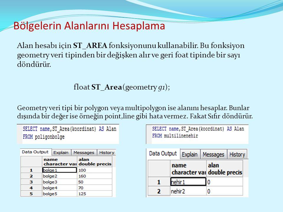 Bölgelerin Alanlarını Hesaplama Alan hesabı için ST_AREA fonksiyonunu kullanabilir. Bu fonksiyon geometry veri tipinden bir değişken alır ve geri foat