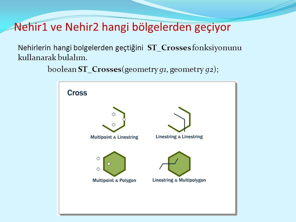 Nehir1 ve Nehir2 hangi bölgelerden geçiyor Nehirlerin hangi bolgelerden geçtiğini ST_Crosses fonksiyonunu kullanarak bulalım. boolean ST_Crosses(geome