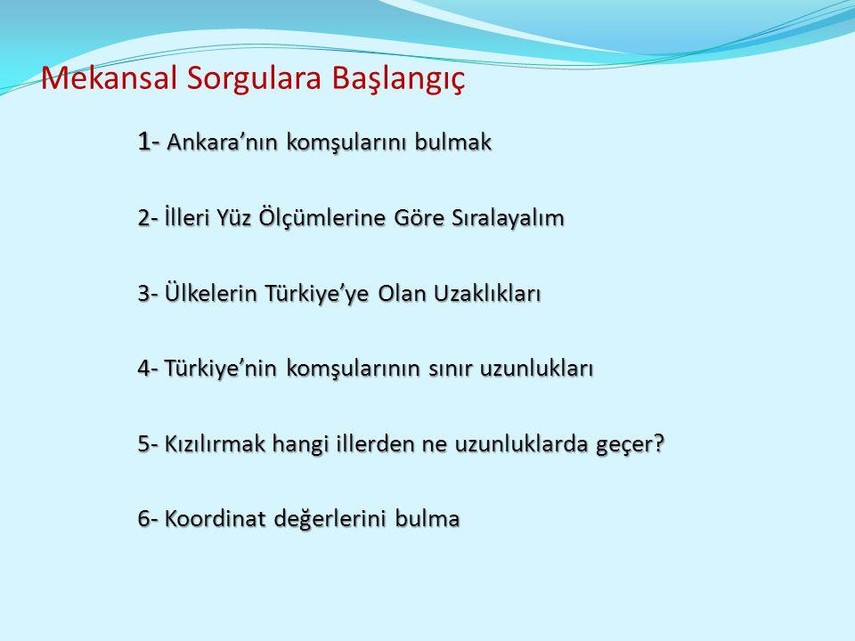 Mekansal Sorgulara Başlangıç 1- Ankara'nın komşularını bulmak 2- İlleri Yüz Ölçümlerine Göre Sıralayalım 3- Ülkelerin Türkiye'ye Olan Uzaklıkları 4- T