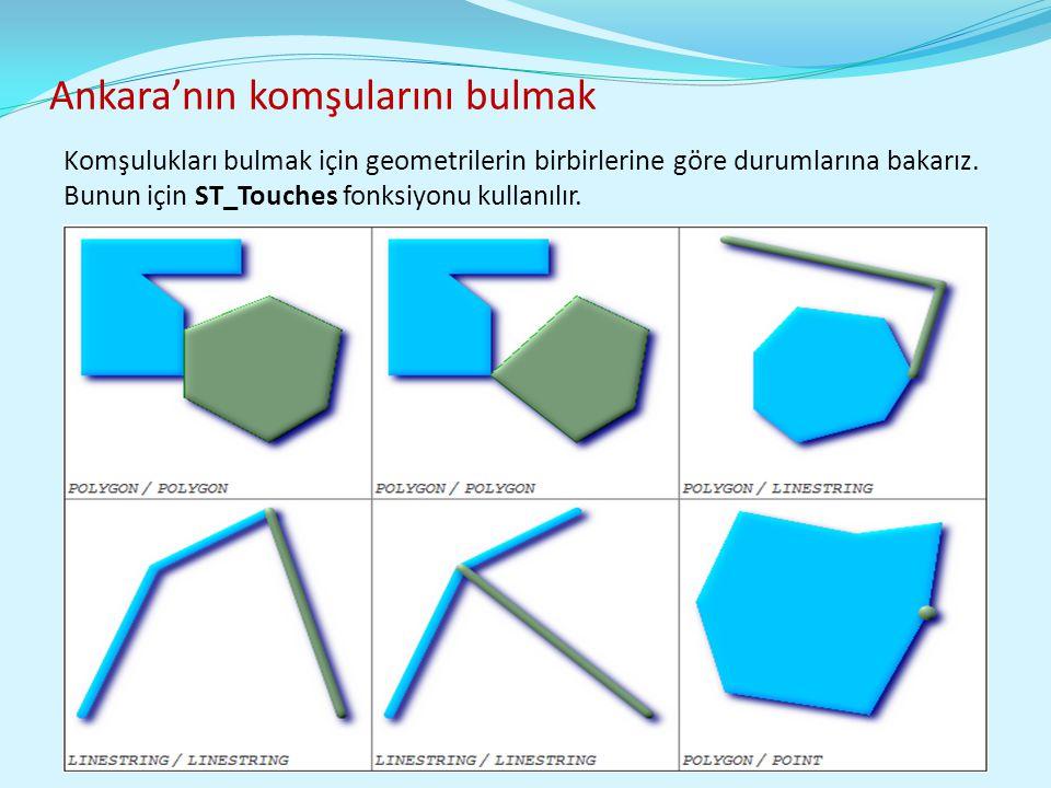 Ankara'nın komşularını bulmak Komşulukları bulmak için geometrilerin birbirlerine göre durumlarına bakarız. Bunun için ST_Touches fonksiyonu kullanılı