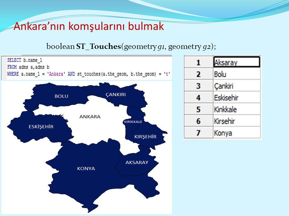 Ankara'nın komşularını bulmak boolean ST_Touches(geometry g1, geometry g2);