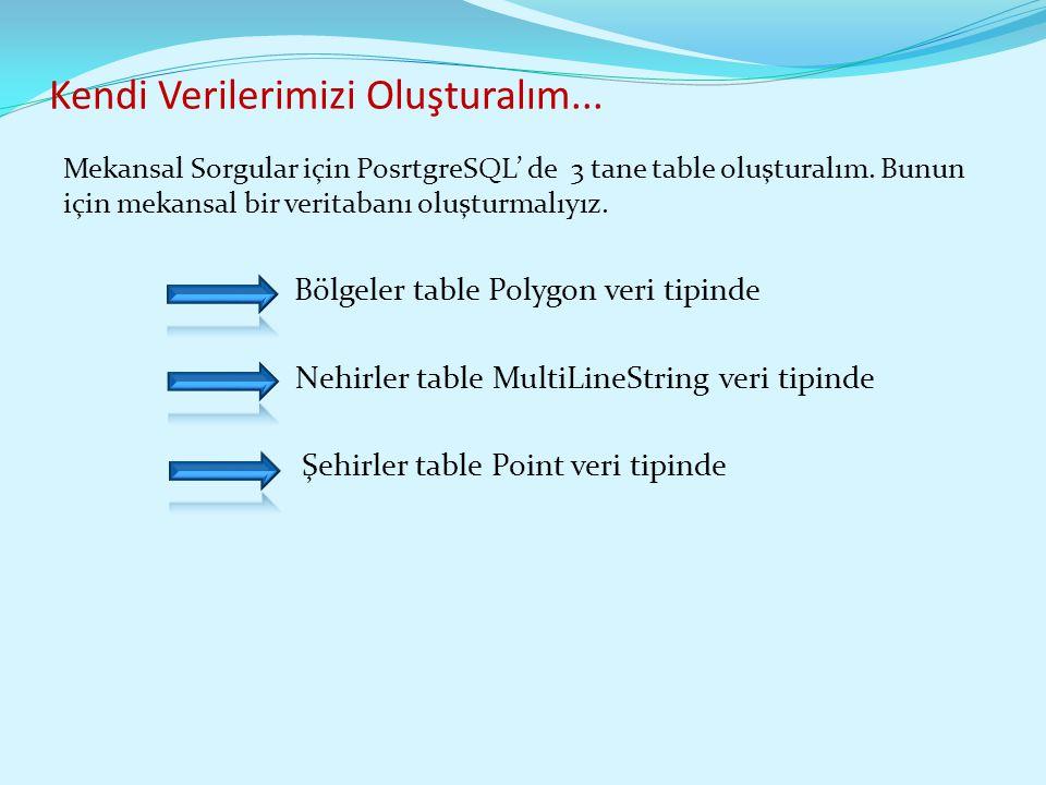 Kendi Verilerimizi Oluşturalım... Mekansal Sorgular için PosrtgreSQL' de 3 tane table oluşturalım. Bunun için mekansal bir veritabanı oluşturmalıyız.