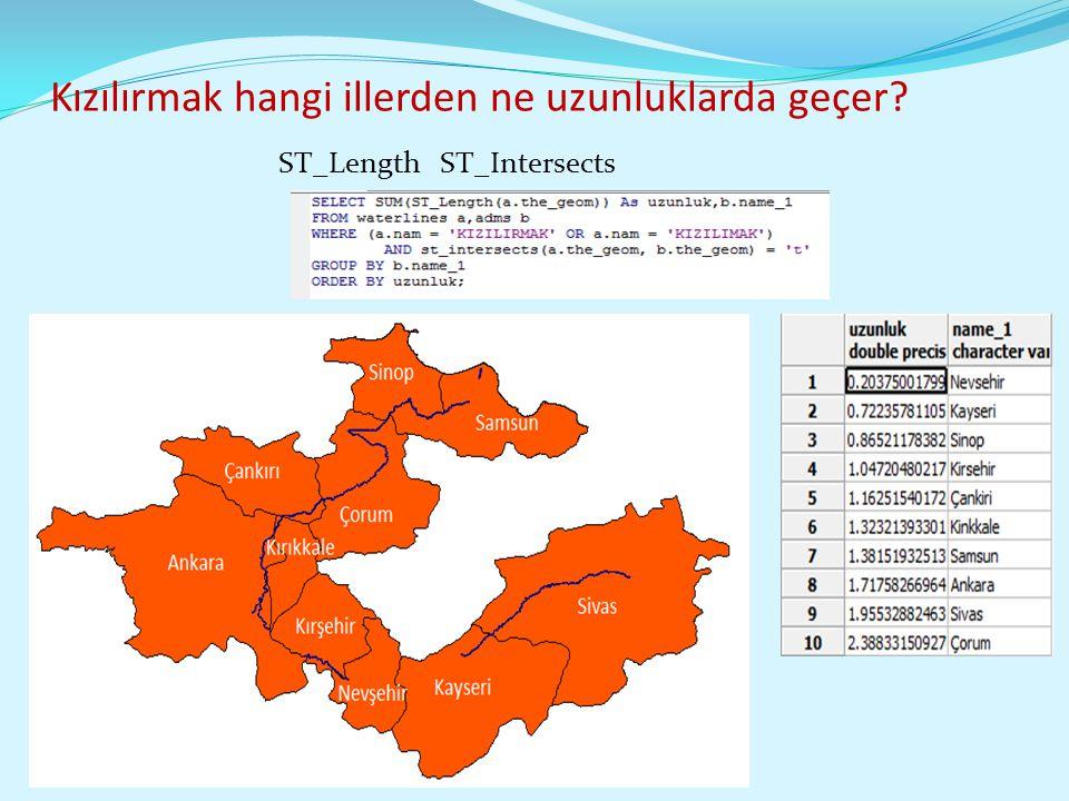 Kızılırmak hangi illerden ne uzunluklarda geçer? ST_Length ST_Intersects