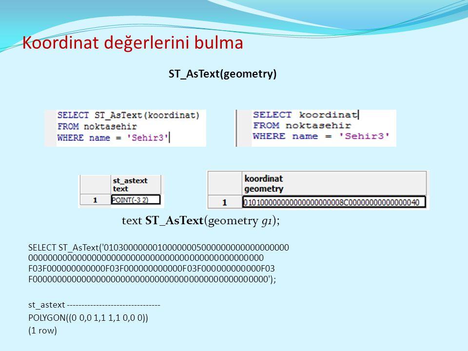 Koordinat değerlerini bulma ST_AsText(geometry) text ST_AsText(geometry g1); SELECT ST_AsText('01030000000100000005000000000000000000 0000000000000000