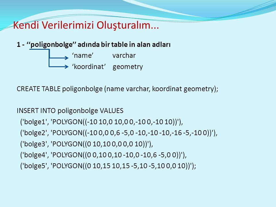 Kendi Verilerimizi Oluşturalım... 1 - ''poligonbolge'' adında bir table in alan adları 'name' varchar 'koordinat' geometry CREATE TABLE poligonbolge (