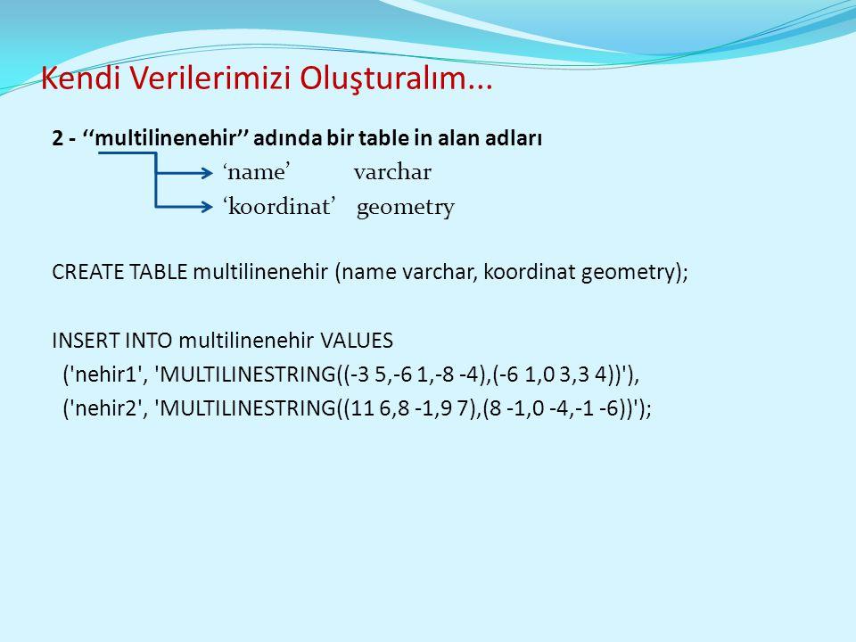 Kendi Verilerimizi Oluşturalım... 2 - ''multilinenehir'' adında bir table in alan adları ' name' varchar 'koordinat' geometry CREATE TABLE multilinene