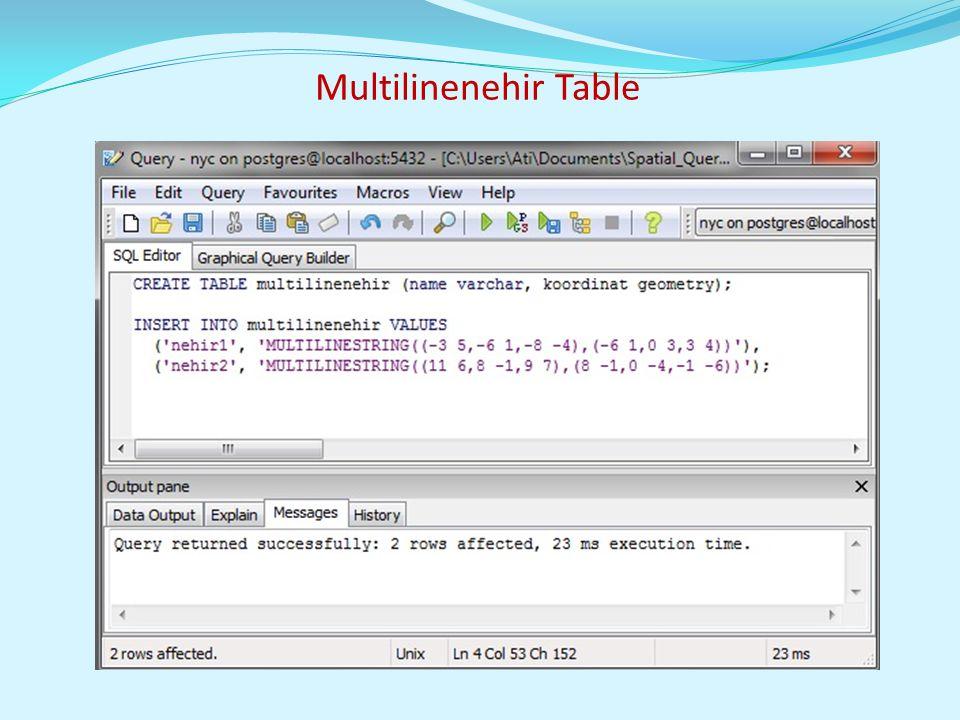 Multilinenehir Table